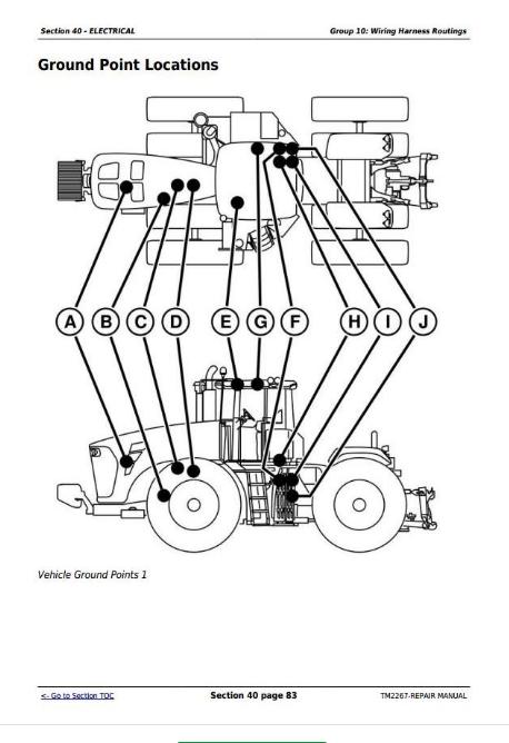 John Deere Tractors 9230, 9330, 9430, 9530, 9630 Repair